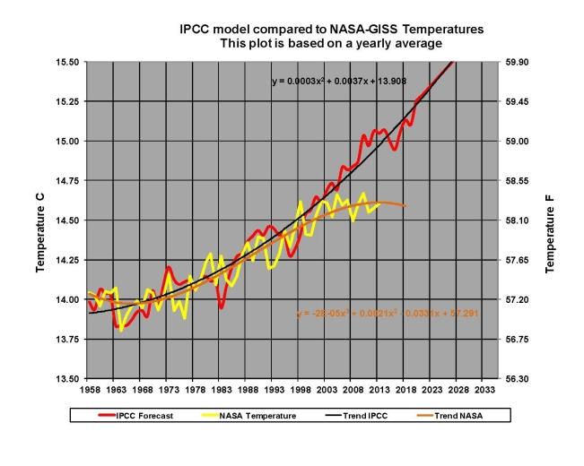 IPCC-01