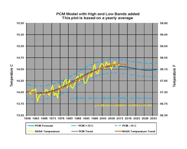 IPCC-04