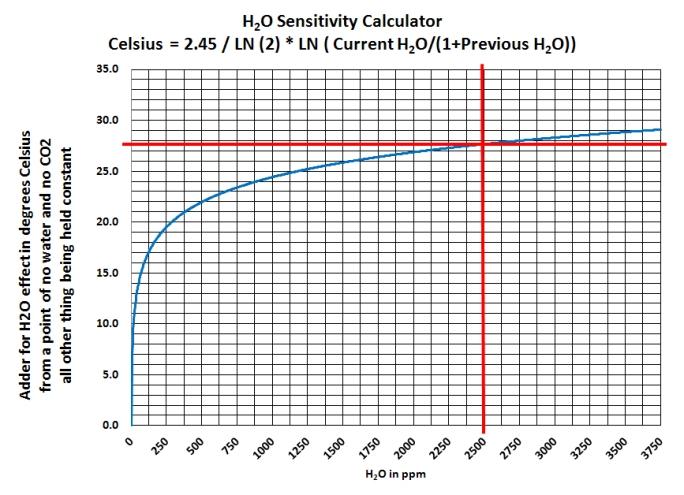 Climate-Change-Analysis-02