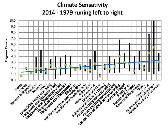 IPCC REPORT 1