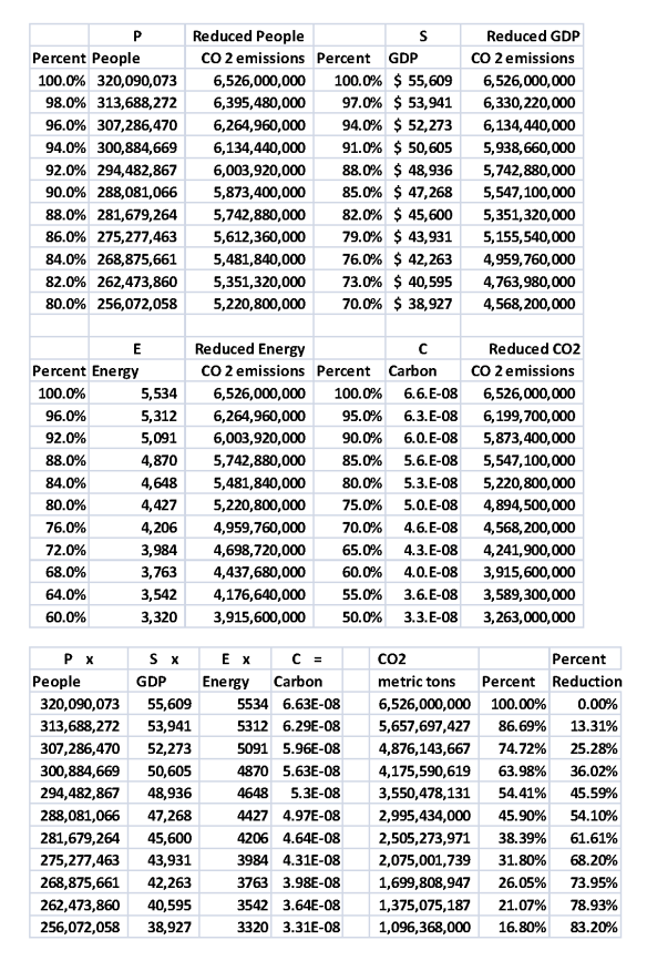 De-Population_Page_5