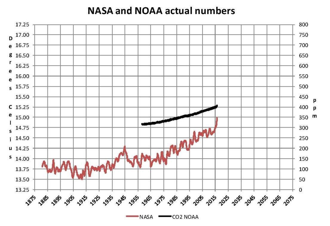 NASA 01