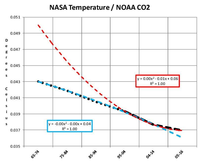 NASA NOAA 03