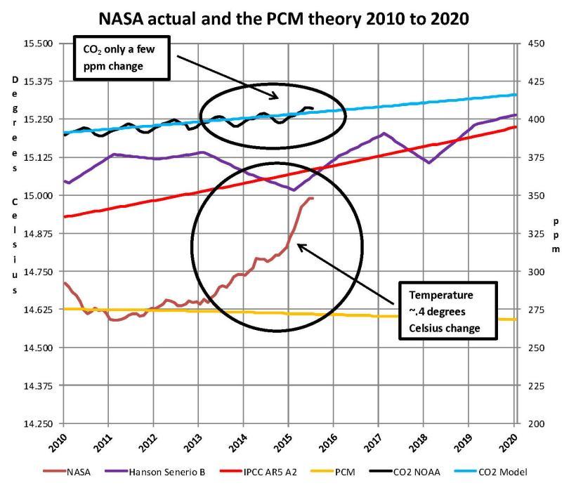 NASA NOAA 06