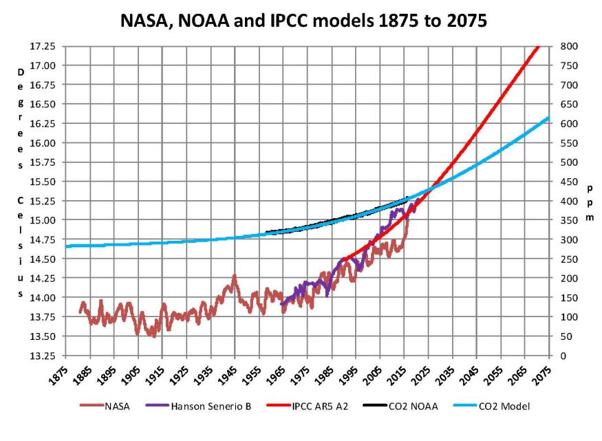 NASA NOAA 02