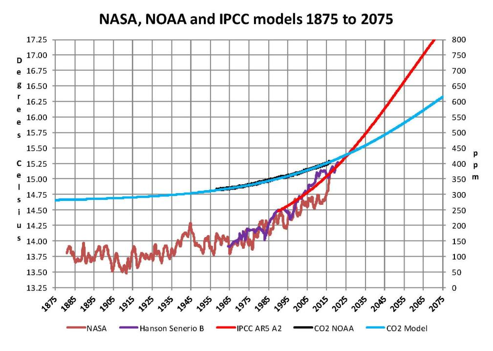 analysis-of-temperature-trends-2016-09_page_2