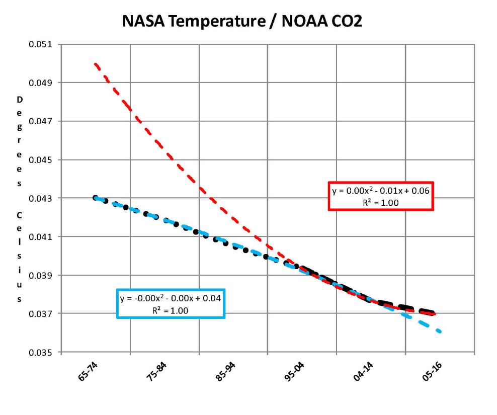 analysis-of-temperature-trends-2016-09_page_3