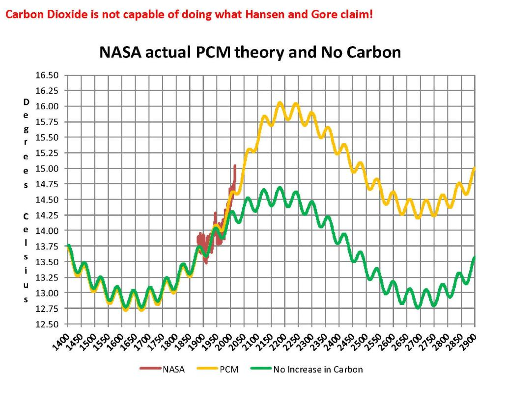analysis-of-temperature-trends-2016-09_page_8