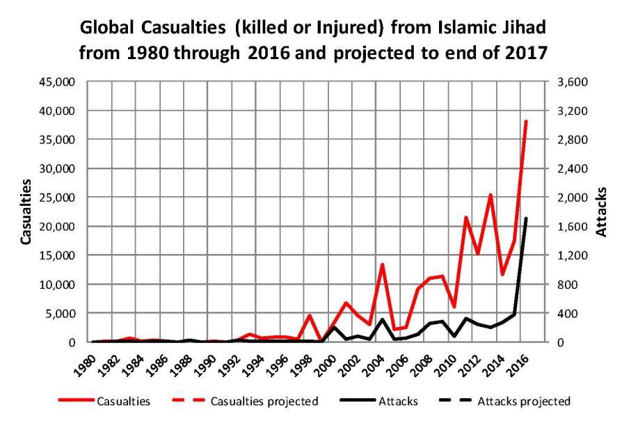 islamic-jihad-01